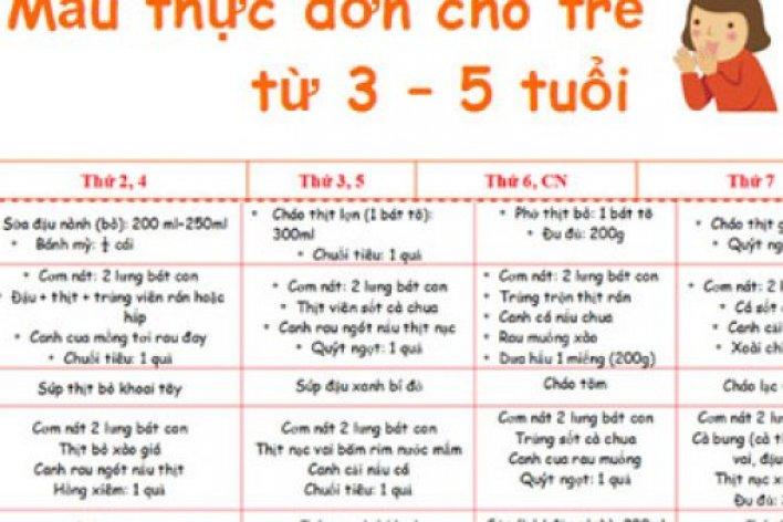 THỰC ĐƠN MẪU CHO BÉ 3-5 TUỔI CỦA VIỆN DINH DƯỠNG